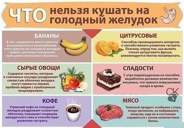 Что нельзя кушать на голодной желудок