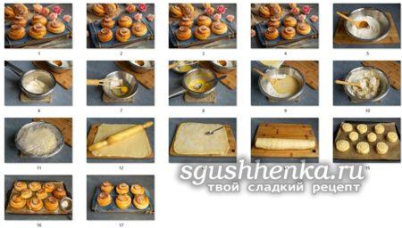 мастер-класс приготовления булочек